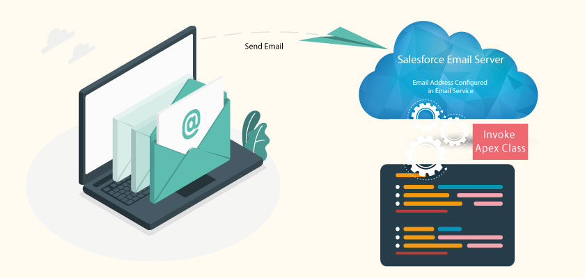 Fearured-how-to-setup-a-salesforce-email-services-email-to-objects